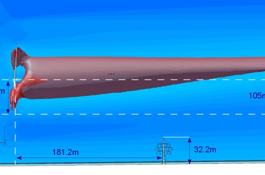 CFD-Simulation des potentiell schädigenden Bereichs der Nachlaufströmung